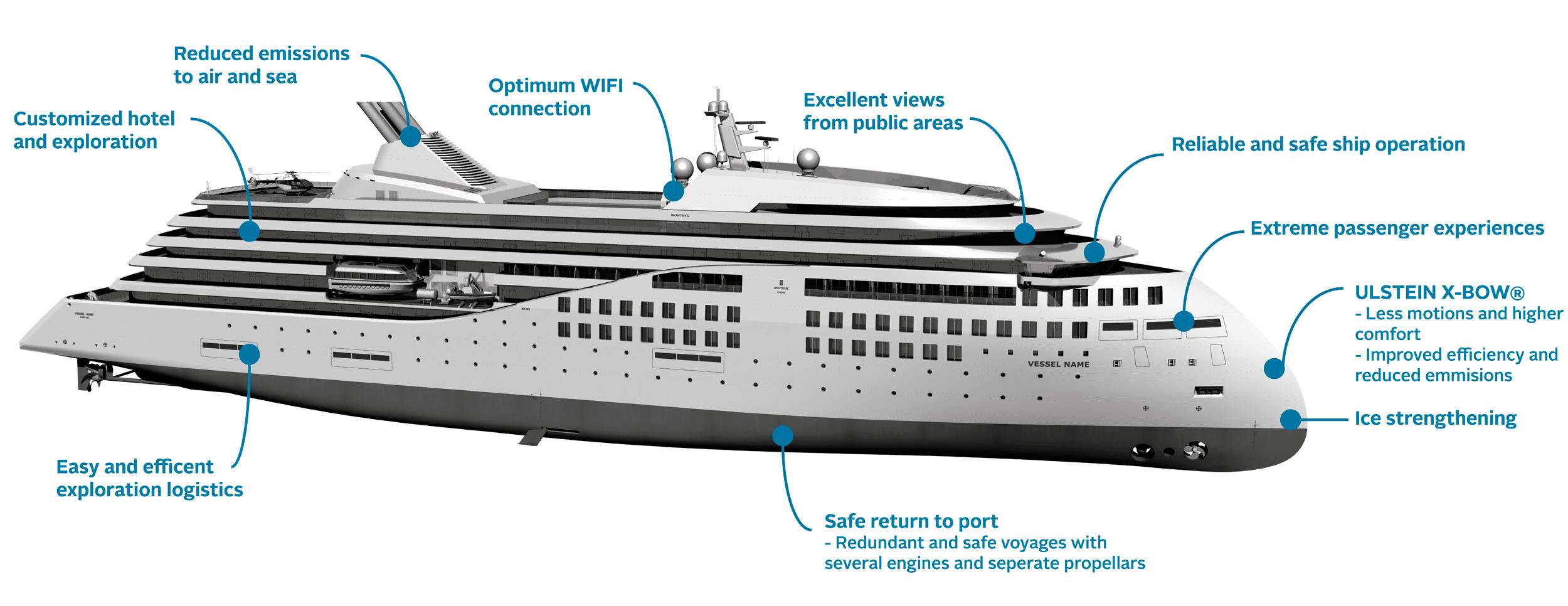 x-bow-cruise-ship