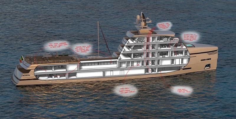 Tommaso Spadolini svela i dettagli del layout del concept 85 metri supply vessel di Rosetti Superyachts